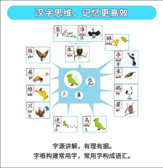 布布识字:新时代的汉字识字神器